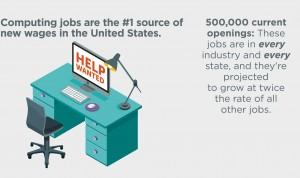 Slide6_Computing_Jobs