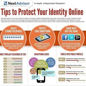 Identity Online