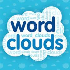abcya wordclou